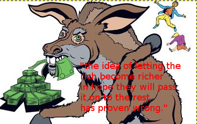 the idea of letting the rich become richer in hope they will pass it on to the rest has proven wrong